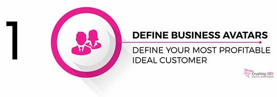 1.-Define-Business-Avatar-B2B-Lead-Generation-opt