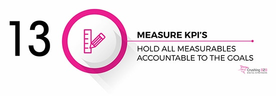 Measure-KPI-Marketing-Goals