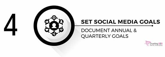 4.-Set-Social-Media-Goals-LinkedIn-opt