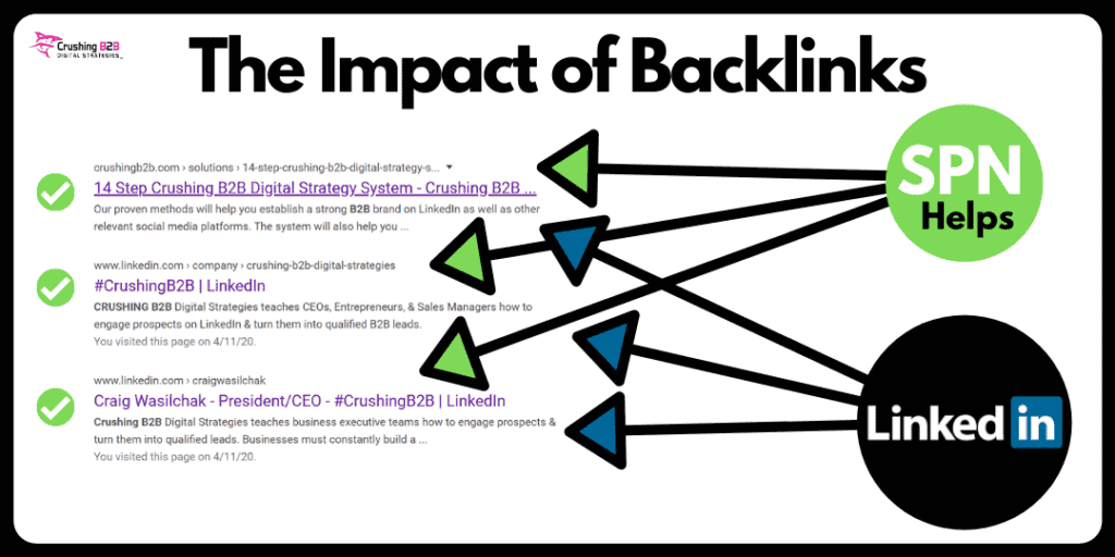 Are backlinks important?